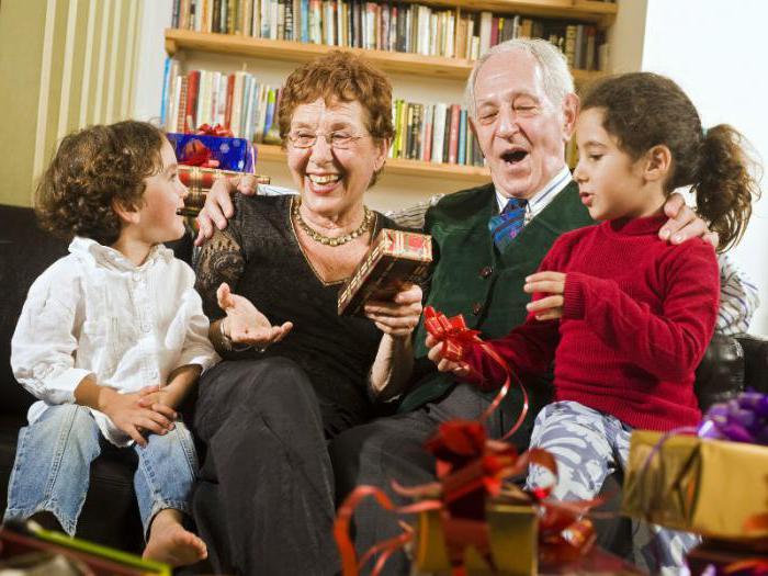 Cosa Regalare Mio Nonno Per 80 Anni Le Migliori Idee