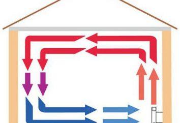 batterie de convection: conception, caractéristiques, avantages et inconvénients