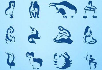 Horóscopo: Como ofendido signos do zodíaco?